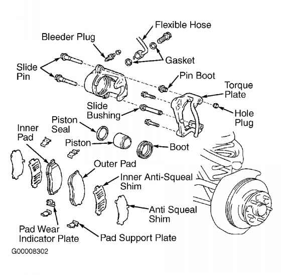 Note Pushing Piston Into Caliper Bore Will Force Fluid Back Into Master Cylinder Reservoir Remove Reservoir Cap When  pressing Caliper Piston on 2004 toyota sienna s
