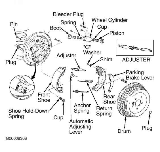 rear brake shoes - toyota sequoia 2001 repair