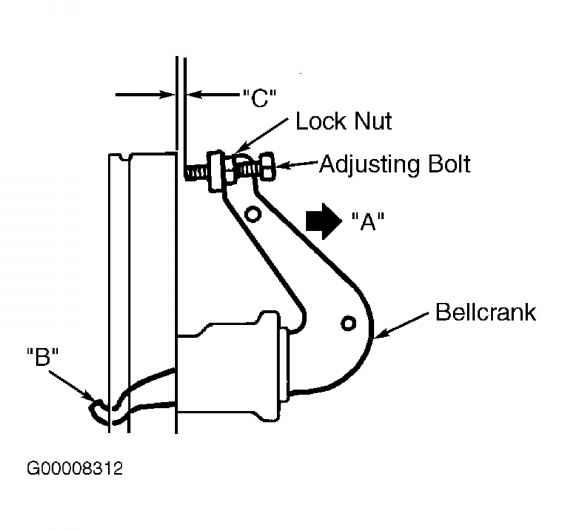 rear brake shoes toyota sequoia 2001 repair toyota service blog Chilton Manuals ebook car repair manual