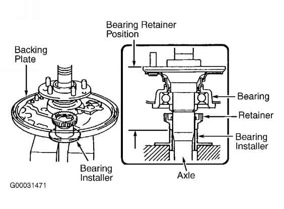 rear axle shaft bearing toyota sequoia 2001 repair 1995 toyota 4runner repair manual free download 1990 to 1995 toyota 4runner oem repair and wiring manuals