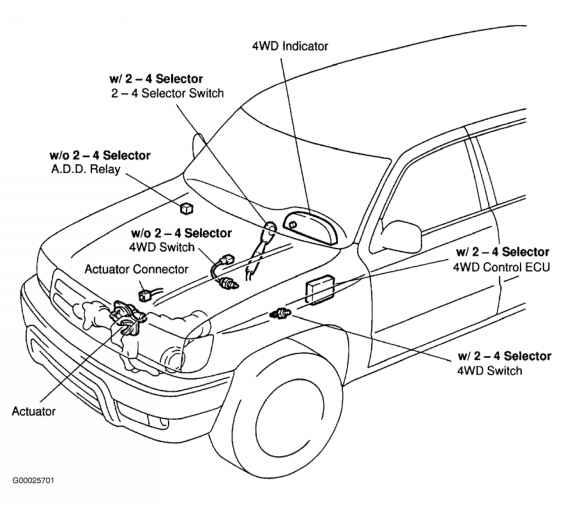toyota sequoia stereo wiring diagram schemes  toyota  auto wiring diagram
