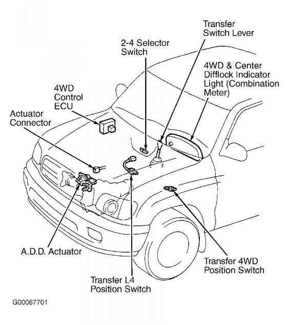 Sequoia 4wd Diagram