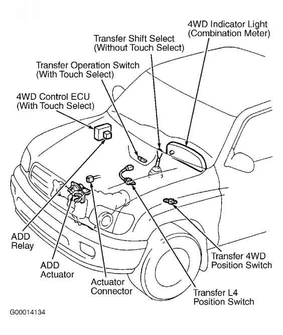 toyota tacoma frame replacement program