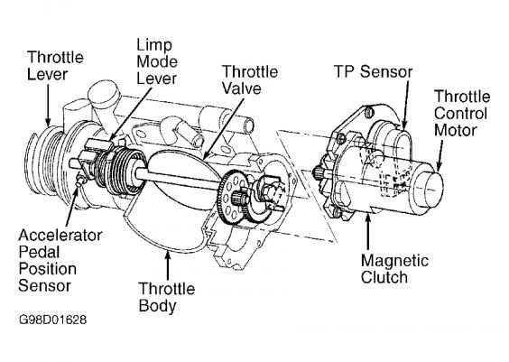 note electronic throttle control system etcs also be referred 2002 tundra throttle body diagram