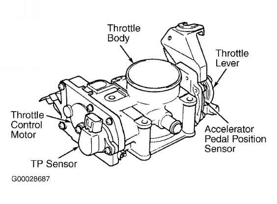 2013 toyota tundra lighter fuse