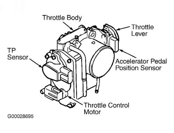 Note Electronic Throttle Control System Etcs May Also Be Referred To As Electronic Throttle Control Systemintelligent Etcsi Or Etcsi on 2005 honda accord engine diagram