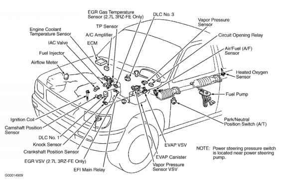 toyota tacoma 2 4l engine diagram wiring diagram u2022 rh championapp co Hyundai Sonata 2 4 Engine Diagram Hyundai Sonata 2 4 Engine Diagram
