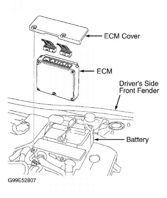 Note mil may also be referred to as check engine light mil Courtesy motor sales inc