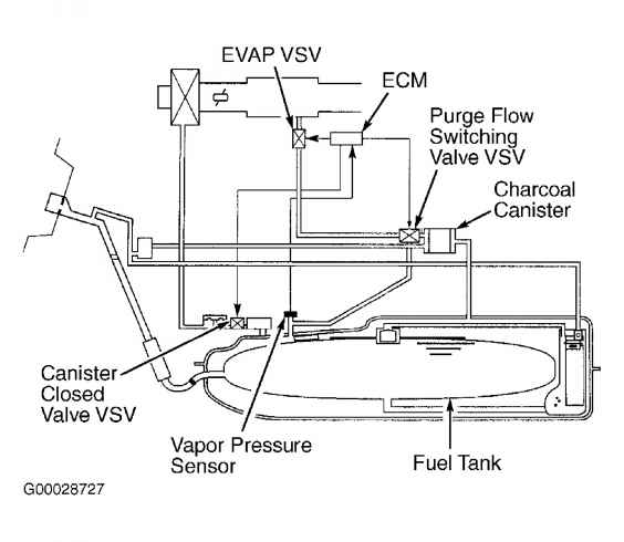 Vacuum Sensor on ford v6 engine diagram