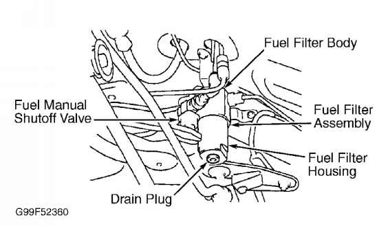 toyota fuel filter location