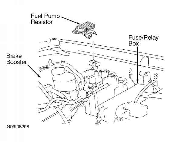 Mazda Miata Fuse Box Diagram Fuel Pump
