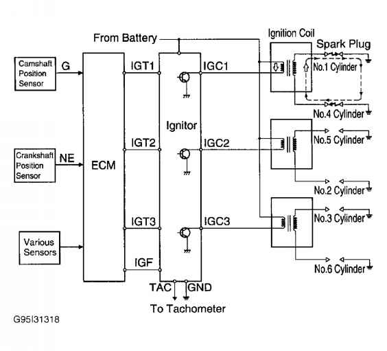 toyota motor schematic electrical work wiring diagram \u2022 1995 toyota celica parts numbers note on celica mr prius and rav ig relay provides voltage to rh toyotaguru us 93 toyota wiring schematic toyota camry electrical wiring diagram