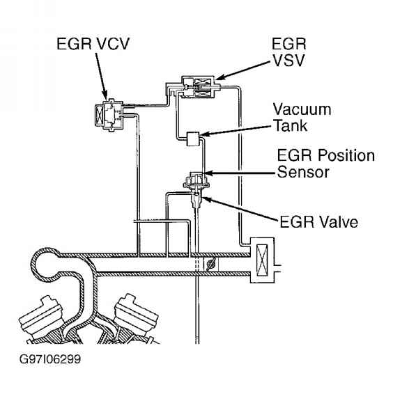 egr vacuum switching valve