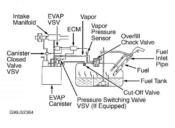 1997 Ford Explorer Transfer Case Diagram also Cooling 20and 20A 20C besides Ta a Runner furthermore P1457 Vapor Canister Vent Valve Solenoid 3274326 moreover 96 Dodge Ram 3500 Wiring Diagram. on 1997 toyota corolla engine