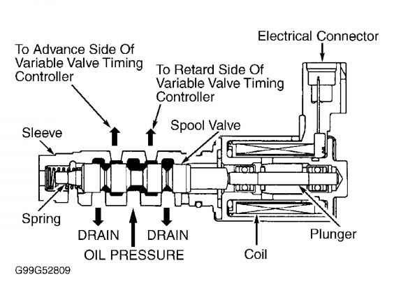 2001 toyota avalon engine diagram