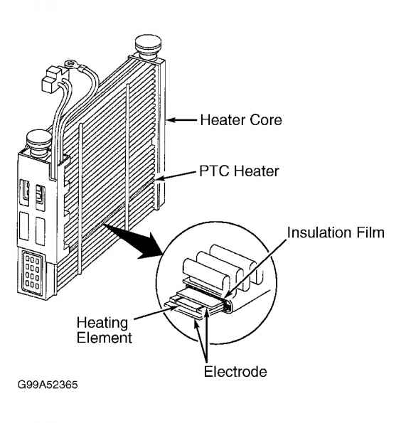 positive temperature coefficient heater