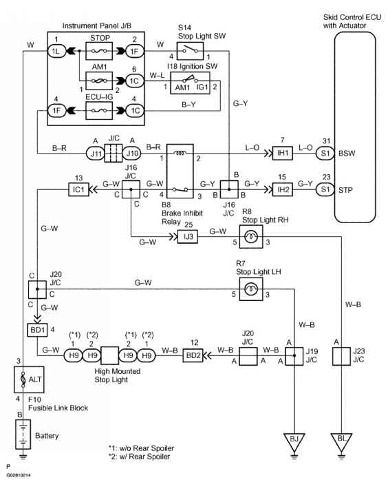 toyota tacoma brake light wiring diagram block and schematic rh lazysupply co