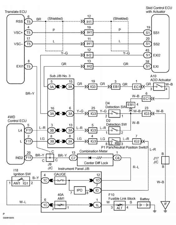 1991 toyota land cruiser fuses wiring diagram for light switch u2022 rh prestonfarmmotors co