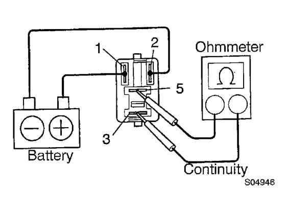 Checking Continuity Motor