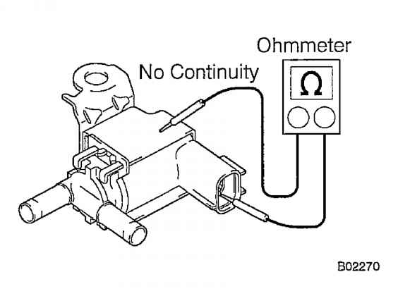 Fig 81 checking for no continuity between terminals Courtesy motor sales inc