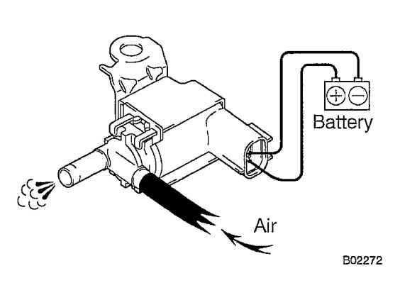 Vsv For Evaporative Emission Evap Toyota Sequoia 2004 Repair