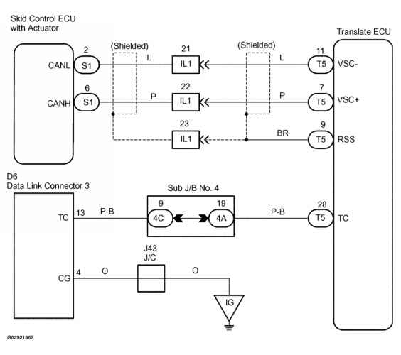 When Replacing The Skid Control Ecu Perform The Zero Point Calibration See Precheck