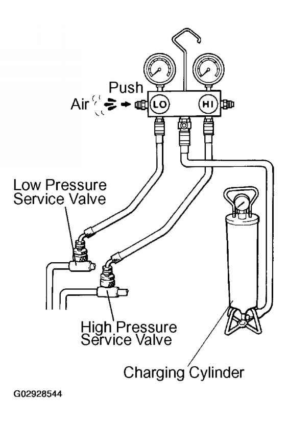 vacuum pump adapter - toyota sequoia 2004 repair
