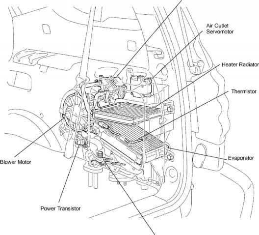 Vacuum Pump Adapter on 2004 toyota sienna heater control valve diagram