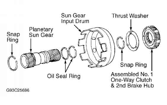 Planetary Sun Gear No Oneway Clutch Toyota Sequoia 2004 Repair