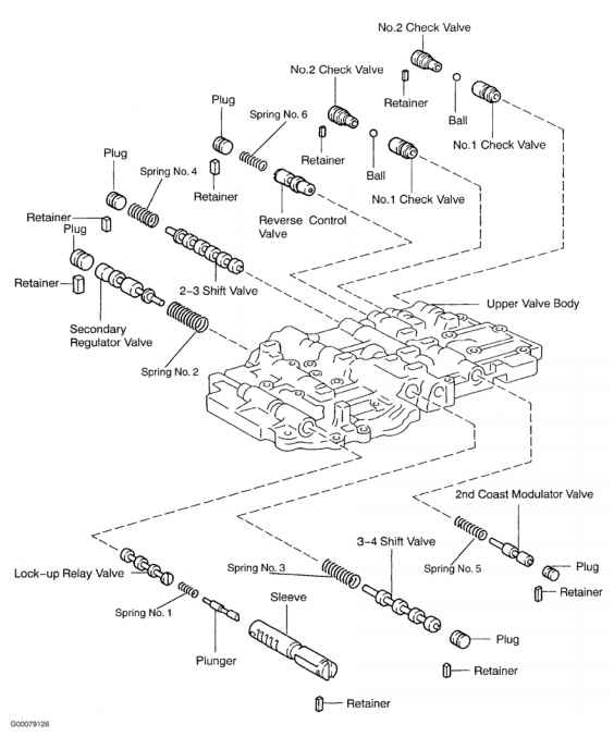 2000 Dodge Dakota Jack Location together with 40d6i Replace Headlight Assembly 2006 Honda Accord moreover CE also T12729359 Need diagram front suspension 1993 ford besides Toyota Valve Body Check Ball Locations. on toyota tundra body diagram