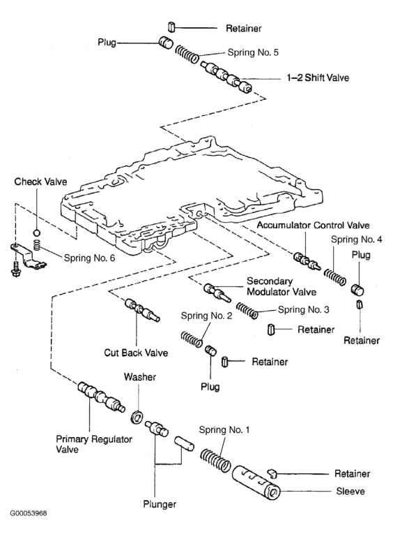 2001 toyota tundra transmission