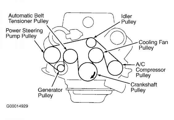 Drive Belt Routing on 2001 toyota sienna parts diagram