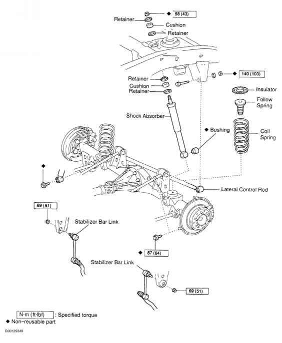 bmw wiring diagram system schemes