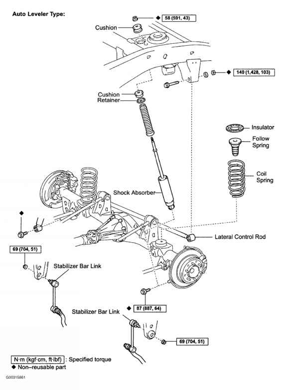 Corolla Lateral Control Arm Adjustable