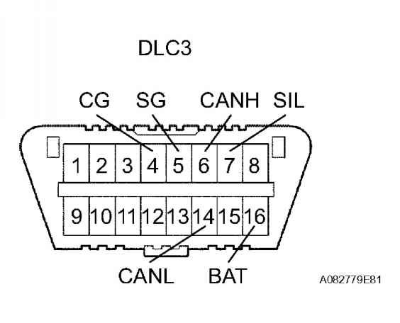 Data Link Connector Dlc on 2005 Toyota Corolla Fuse Box Diagram