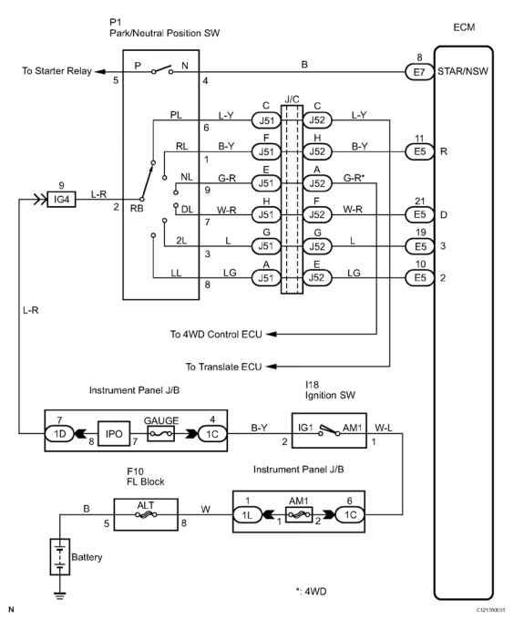 Component Operating Range