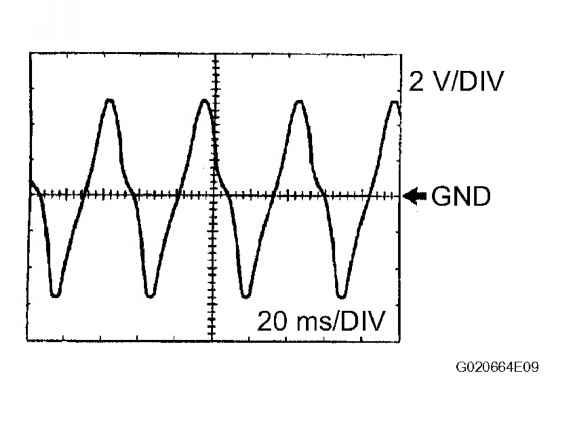 dtc p output speed sensor circuit no signal