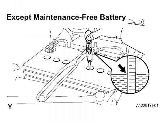charging system - toyota sequoia 2006 repair