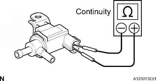 Vacuum Switching Valve Toyota Sequoia 2006 Repairrhtoyotaguruus: 2000 Camry Vacuum Switching Valve Location At Elf-jo.com