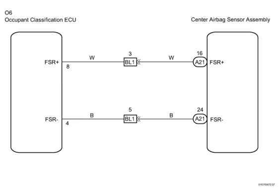 Dtc B Center Airbag Sensor Assembly Communication Circuit