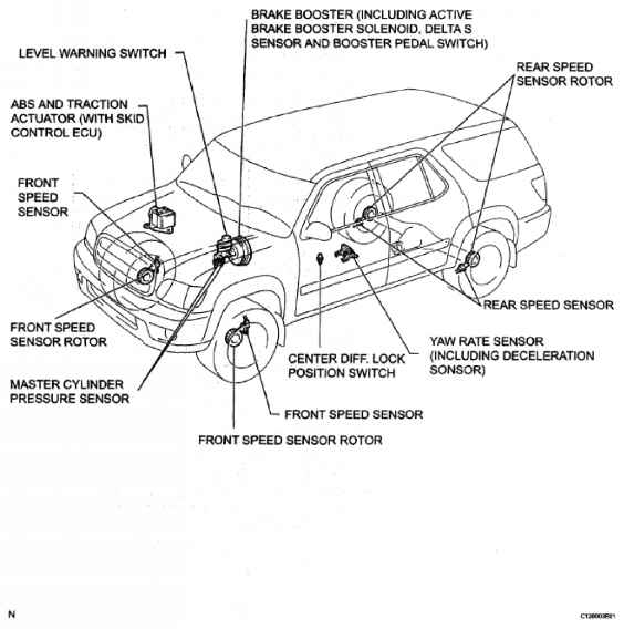 Parts Location - Toyota Sequoia 2007 Repair