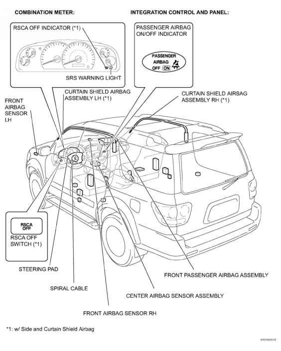 Connection Of Connectors For Side Airbag Sensor And Rear Airbag Sensor on 2004 toyota sienna parts diagram