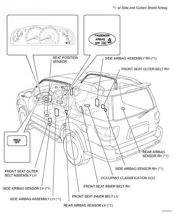 Connection Of Connectors For Side Airbag Sensor And Rear Airbag Sensor on Bank 1 Sensor 2 Rav4 Toyota 2001