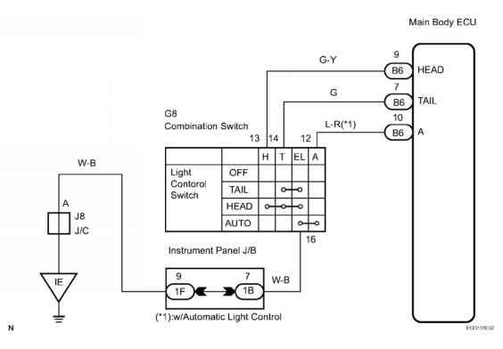 Light Control Switch Circuit Description - Toyota Sequoia Equipment