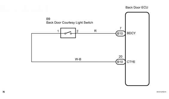 back door courtesy switch circuit description toyota sequoia 31 back door courtesy switch circuit wiring diagram courtesy of toyota motor s u s a inc