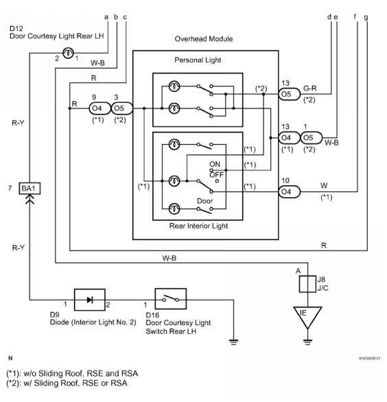 sequoia wiring diagram 2007 toyota sequoia wiring diagram
