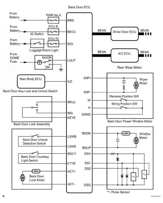System diagram toyota sequoia equipment toyota service Courtesy motor sales inc