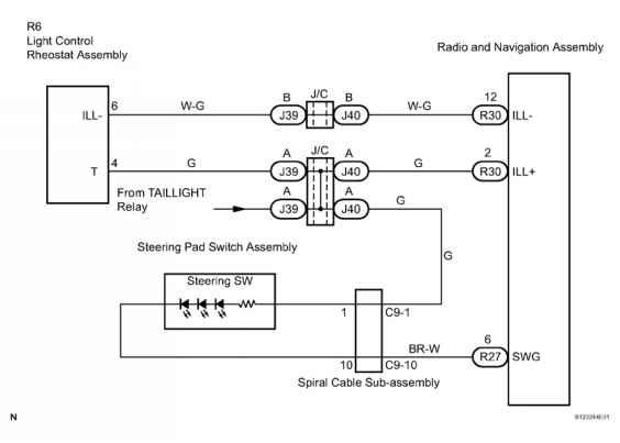 Wiring Diagram - Toyota Sequoia Equipment