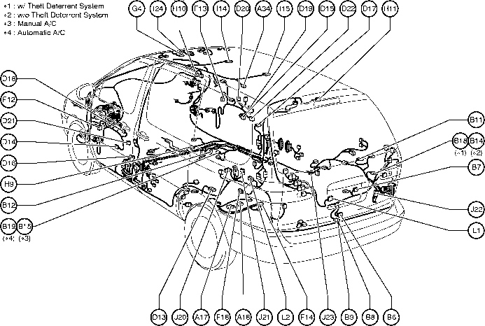 Position Of Parts In Instrument Panel