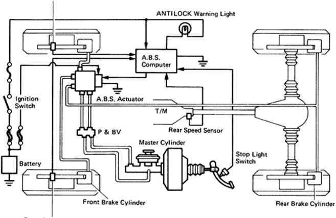 Antilock Brake System Abs Description on 2003 Highlander Exhaust System